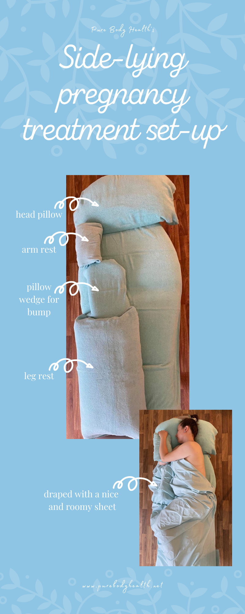 Infographic displaying side-lying treatment table set-up for pregnancy myotherapy and massage.